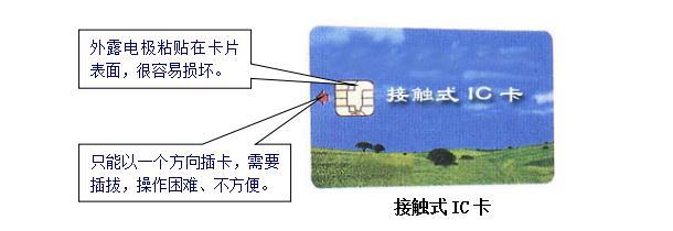 IC卡智能表